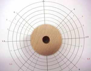 Circle Divider